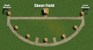 Skeet-field